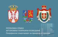 Актуелни конкурси за субвенције покрајинског секретаријата за привреду и туризам